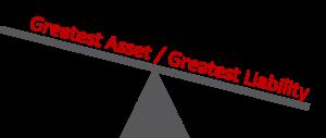 SeeSaw Asset/Liability